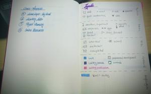 Bullet Journal Start Page