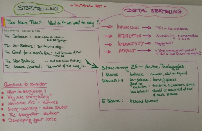 Storytelling and Lesson Planning 01